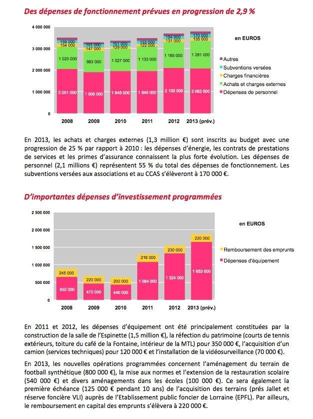 budget2013_2
