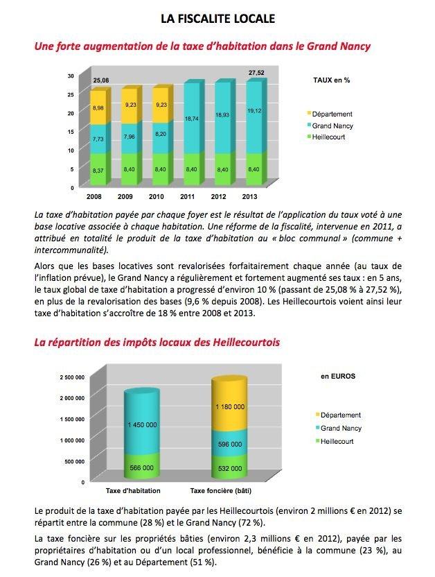 fiscalite2013
